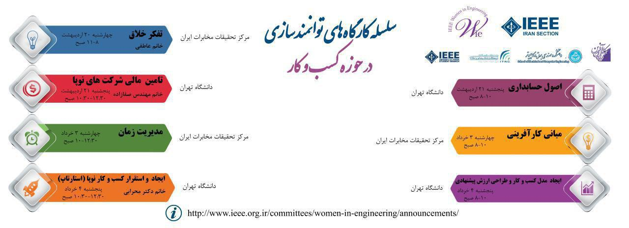 Empowerment Workshops in the Field of Business by Women in Engineering